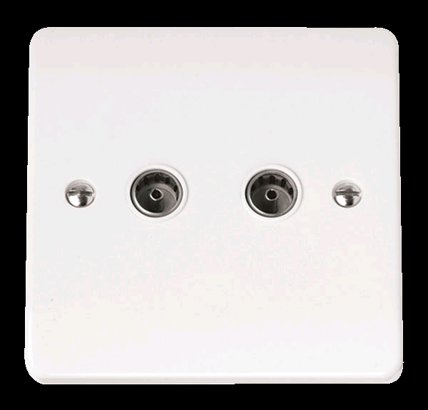 Click Non-Isolated Twin Coax Outlet (Unshielded)